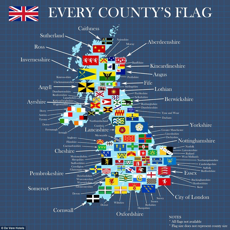 County Flags of the United Kingdom